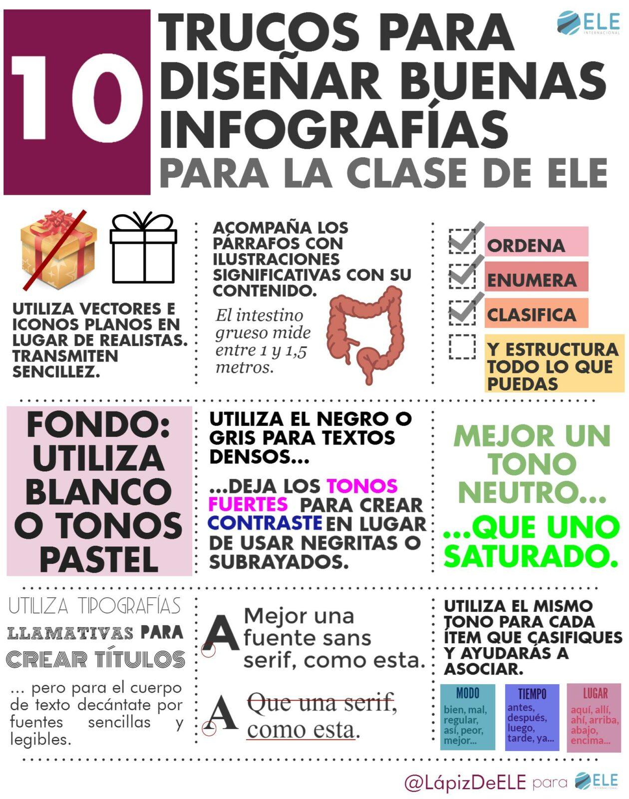 10 trucos para diseñar buenas infografías clase de ELE Diseño de actividades para profesores #spanishteacher #profedeele