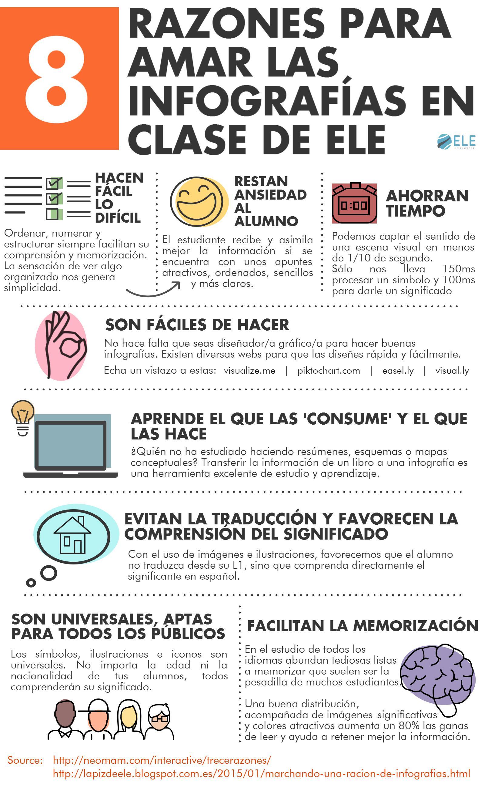 Infografías para clase de ELE. Ideas para profesores de idiomas. Diseño de materiales. #Spanishteacher #teachmorespanish #profedeele