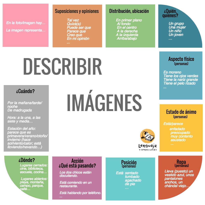Ideas para trabajar descripción de imágenes en clase de ELE. New GCSE Spanish picture description. #profedeELE #SpaishGCSE Lenguaje y otras luces