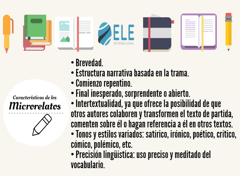 microrelatos en clase de español. Escritura creativa. Trabajar con microrelatos. #profedeele #spanishteacher