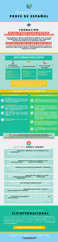 trabajar-como-profesor-de-espanol