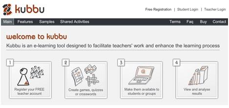 Herramientas online para profesores. Gamificar en tus clases. Páginas gratuitas para crear recursos #profesores #tics #profedeele
