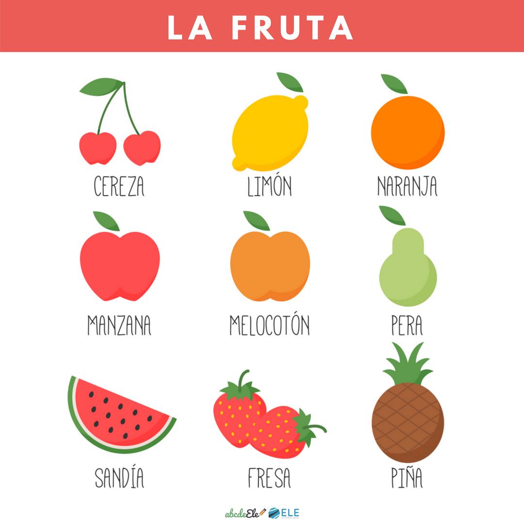 Pósteres vocabulario clase de ELE. Vocabulario fruta clase de ELE. Spanish food fruit.