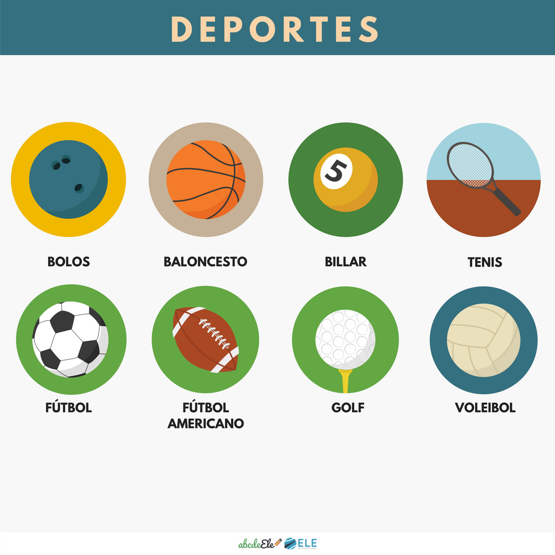 Pósteres vocabulario clase de ELE. Vocabulario deportes clase de ELE. Spanish sports vocabulary.