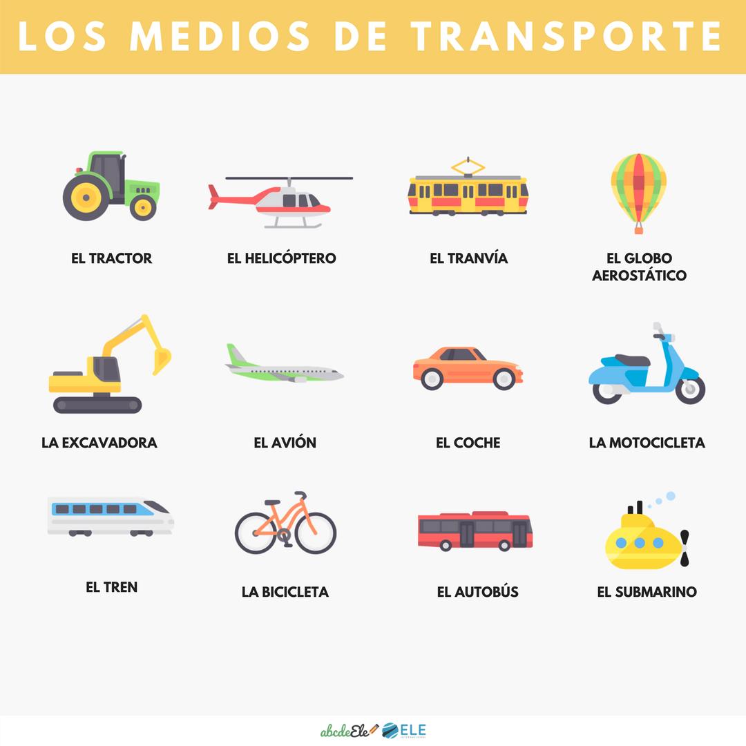 Pósteres vocabulario clase de ELE. Vocabulario transportes clase de ELE. Spanish transport vocabulary. #spanishteacher #profedeele