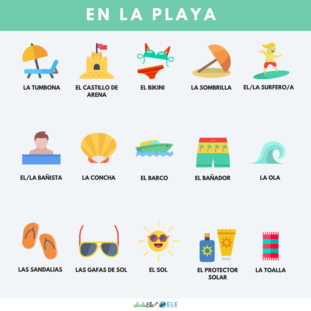 Pósteres vocabulario clase de ELE. Vocabulario la playa clase de ELE. Spanish the beach vocabulary. #spanishteacher #profedeele