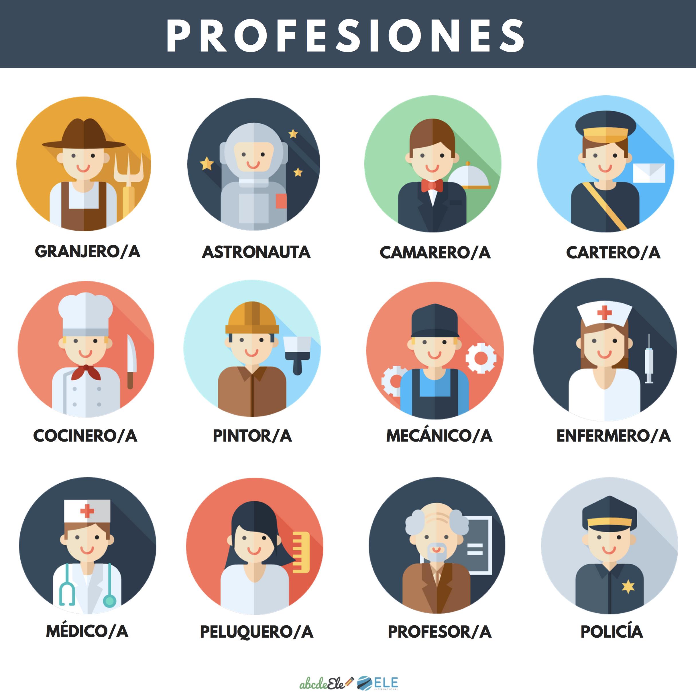 Pósteres vocabulario clase de ELE. Profesiones clase de ELE. Spanish jobs.