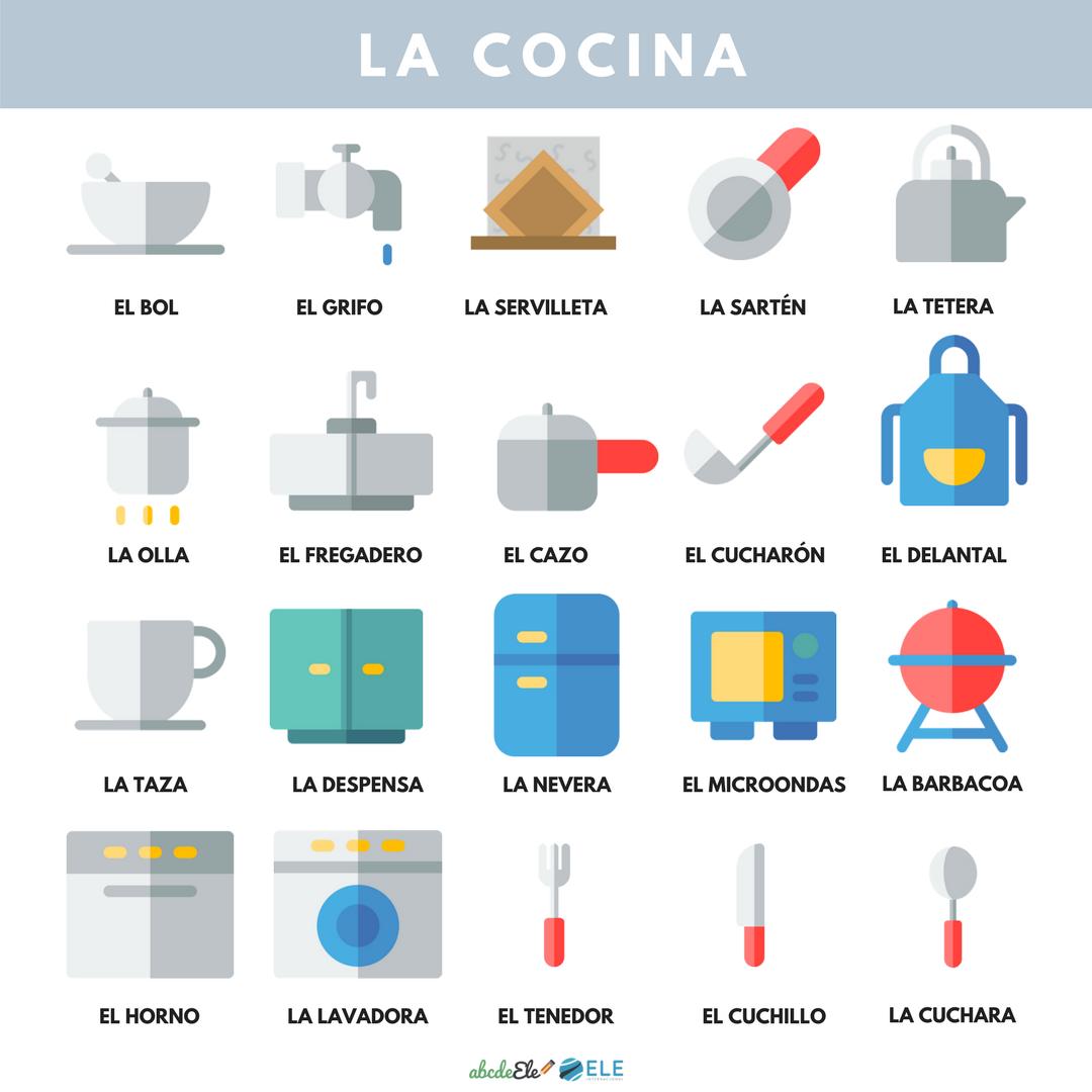 Pósteres vocabulario clase de ELE. Vocabulario la cocina clase de ELE. Spanish kitchen vocabulary. #spanishteacher #profedeele