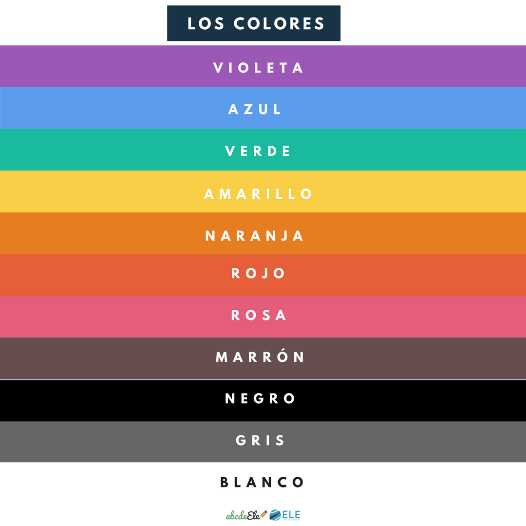 Pósteres vocabulario clase de ELE. Vocabulario colores ELE. Spanish colors vocabulary. #spanishteacher #profedeele