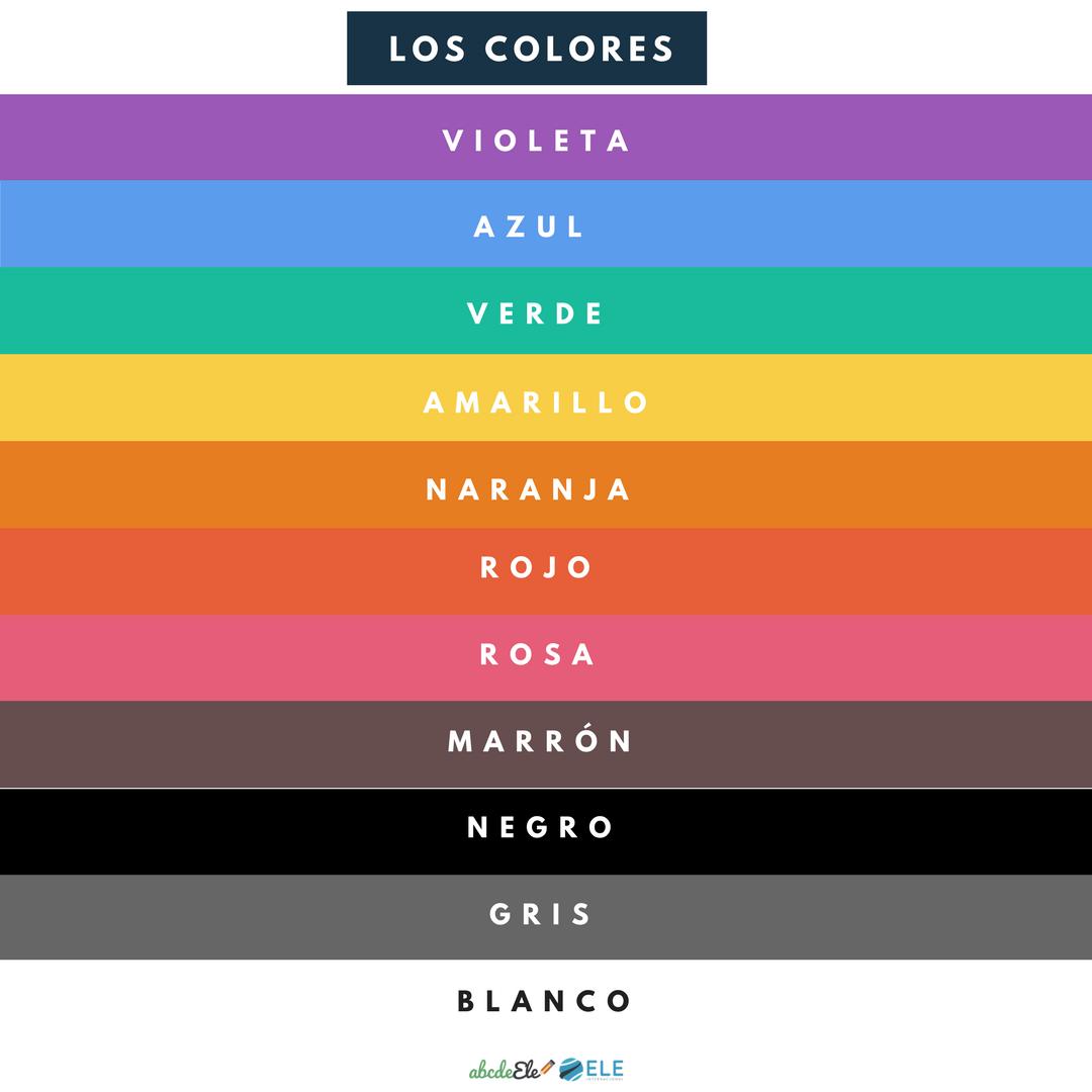 Pósteres vocabulario clase de ELE. Vocabulario colores ELE. Spanish colors vocabulary. #spanishteacher #profedeele