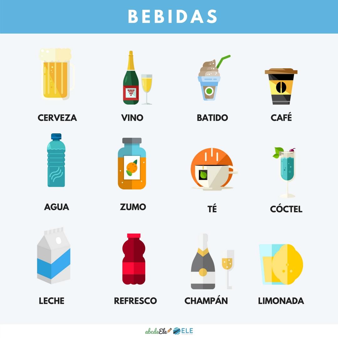 Pósteres vocabulario clase de ELE. Vocabulario bebida ELE. Spanish drink vocabulary. #spanishteacher #profedeele