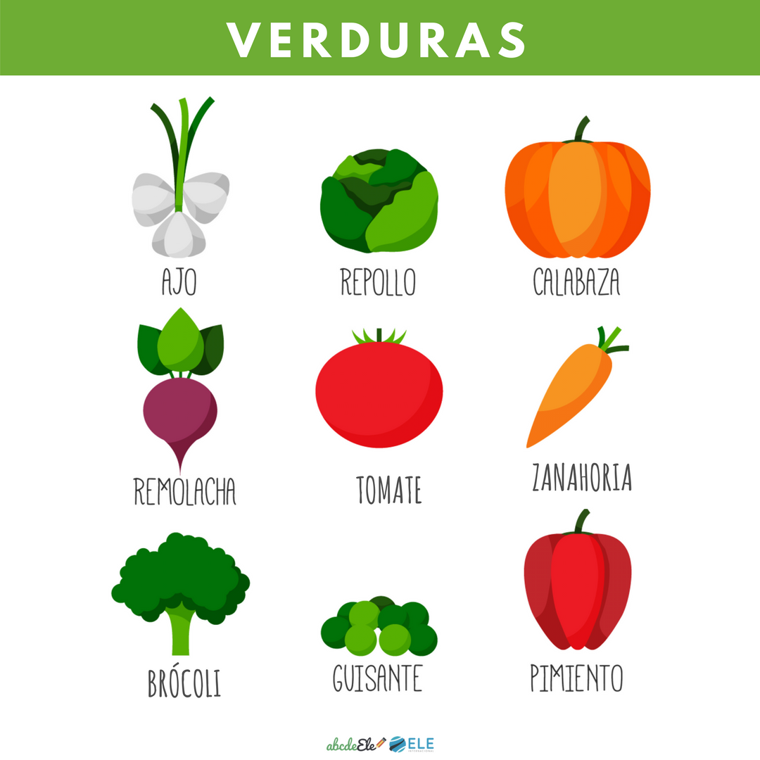 Pósteres vocabulario clase de ELE. Vocabulario verduras clase de ELE. Spanish food vegetables.