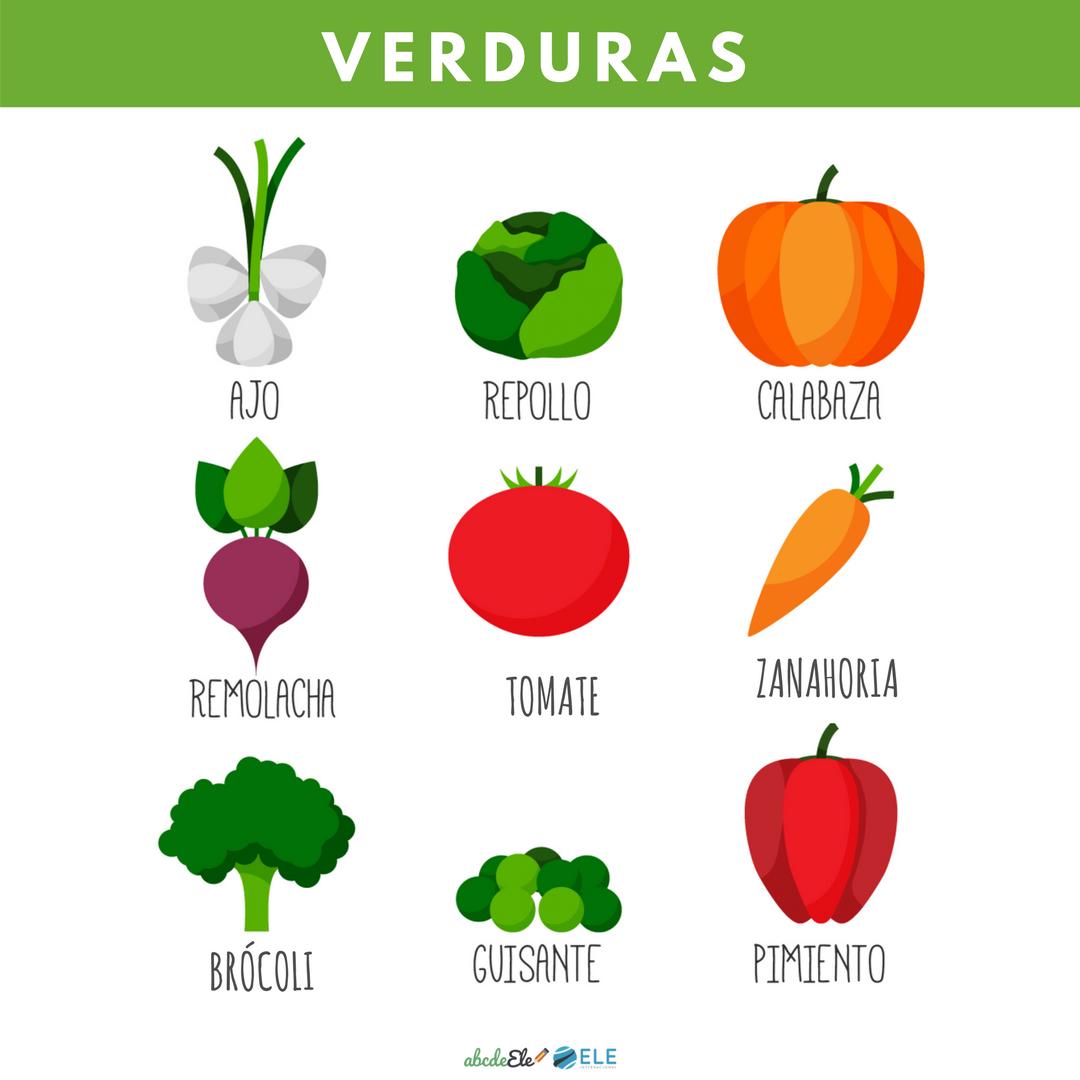 Pósteres vocabulario clase de ELE. Vocabulario verduras clase de ELE. Spanish food vegetables.