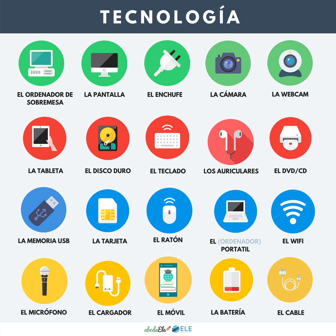 Pósteres vocabulario clase de ELE. Vocabulario la tecnología clase de ELE. Spanish technology vocabulary. #spanishteacher #profedeele