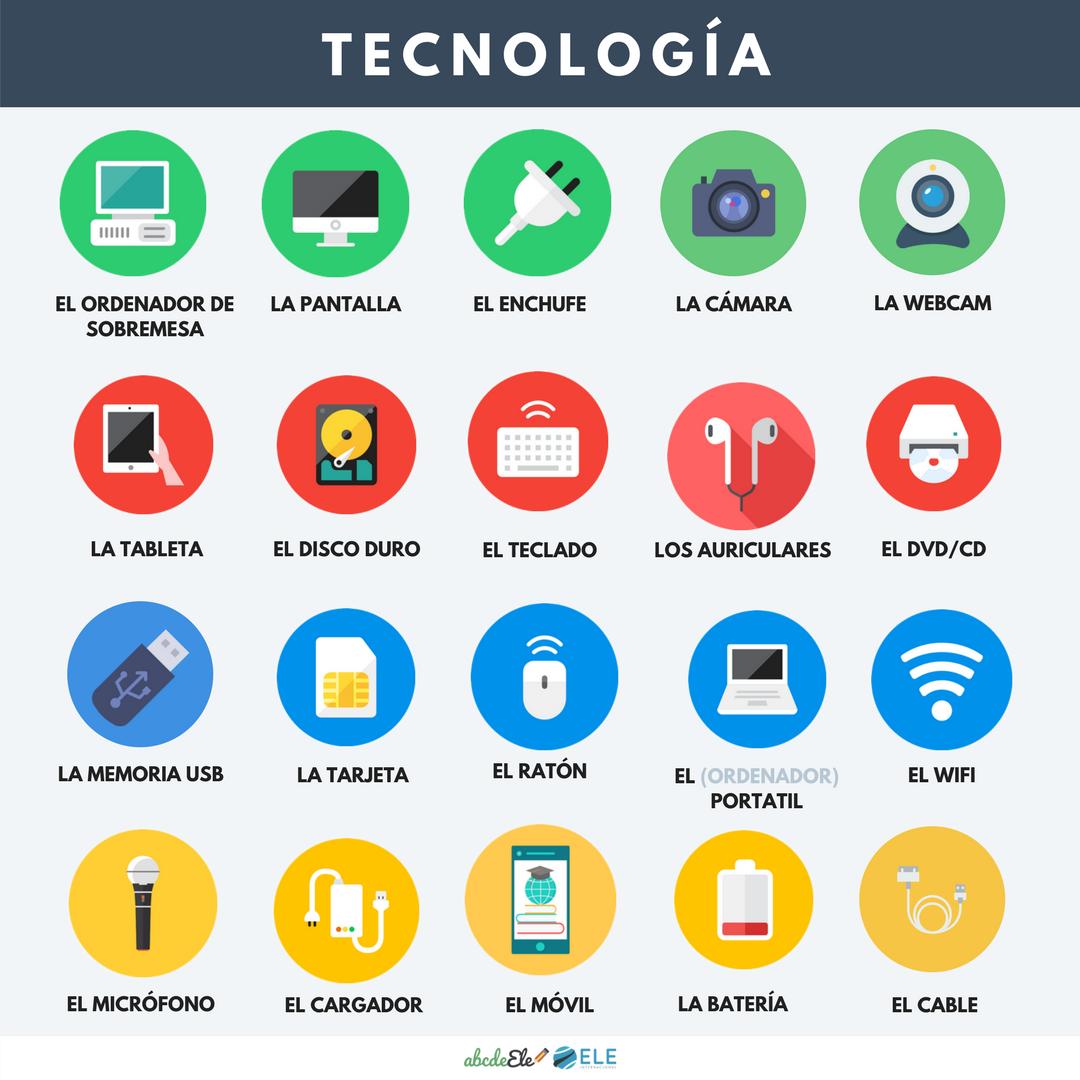 Pósteres vocabulario clase de ELE. Vocabulario la tecnología clase de ELE. Spanish technology vocabulary. #spanishteacher #profedeele