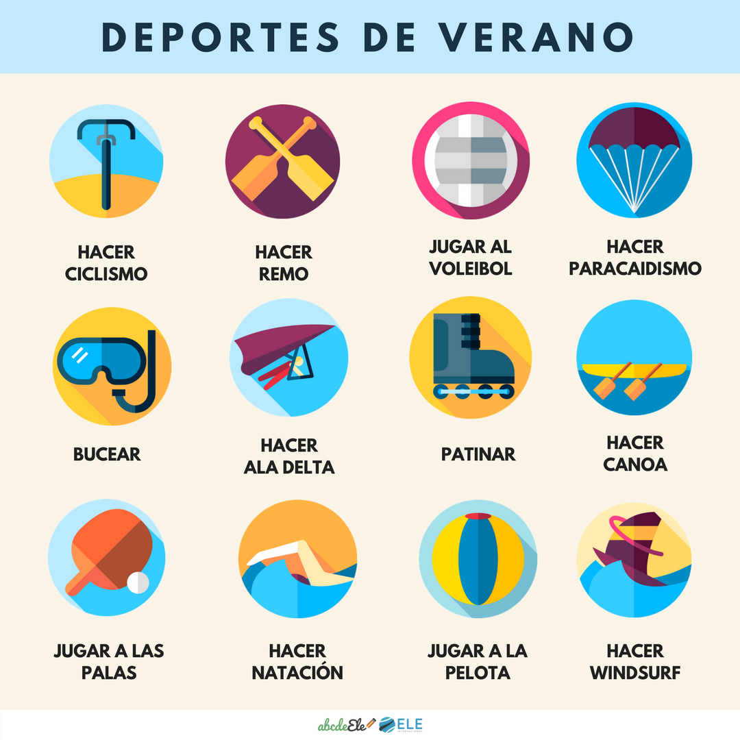 Pósteres vocabulario clase de ELE. Vocabulario deportes verano ELE. Spanish summer sports vocabulary. #spanishteacher #profedeele