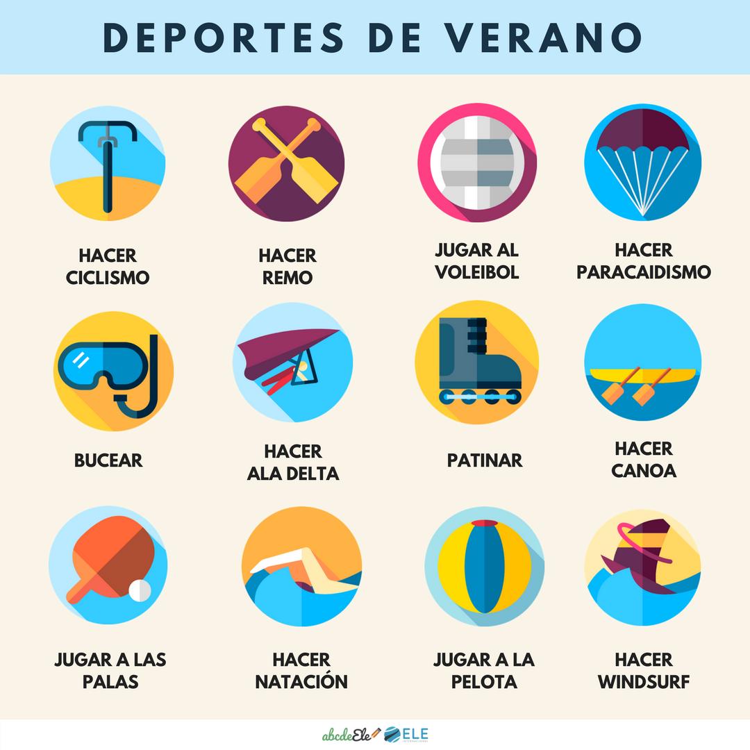 Pósteres vocabulario clase de ELE. Vocabulario deportes verano ELE. Spanish summer sports vocabulary. #spanishteacher #profedeele
