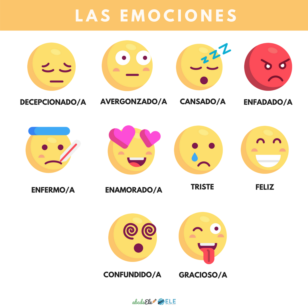Pósteres vocabulario clase de ELE. Vocabulario las emociones ELE. Spanish feelings vocabulary. #spanishteacher #profedeele