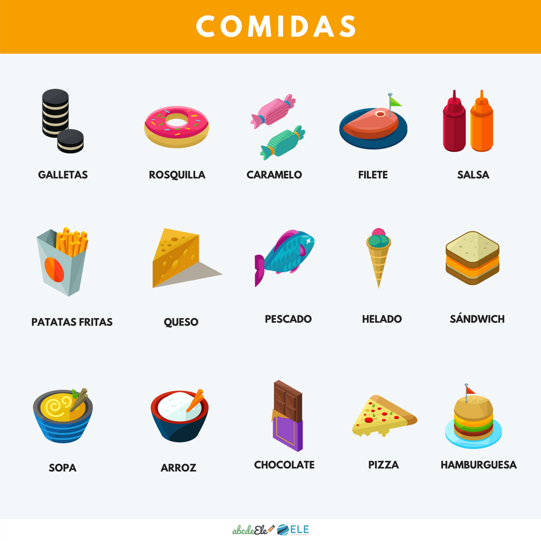 Pósteres vocabulario clase de ELE. Vocabulario comida ELE. Spanish food vocabulary. #spanishteacher #profedeele