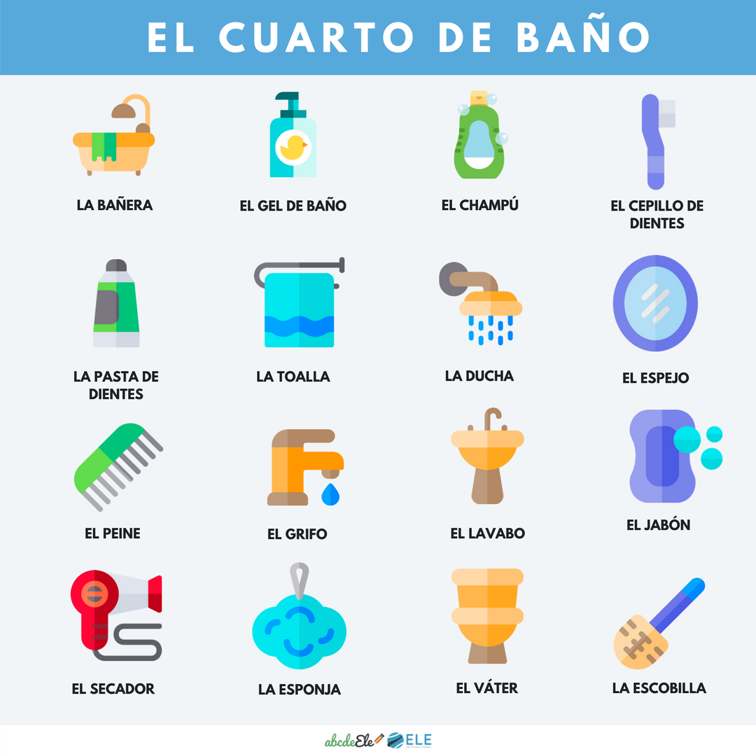 Carteles De Vocabulario Descargables Eleinternacional