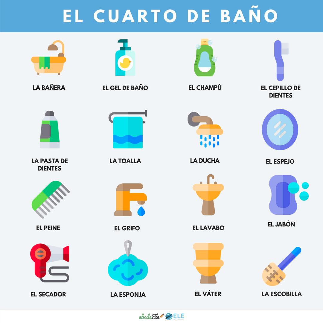 Pósteres vocabulario clase de ELE. Vocabulario comida ELE. Spanish food vocabulary. #spanishteacher #profedeele