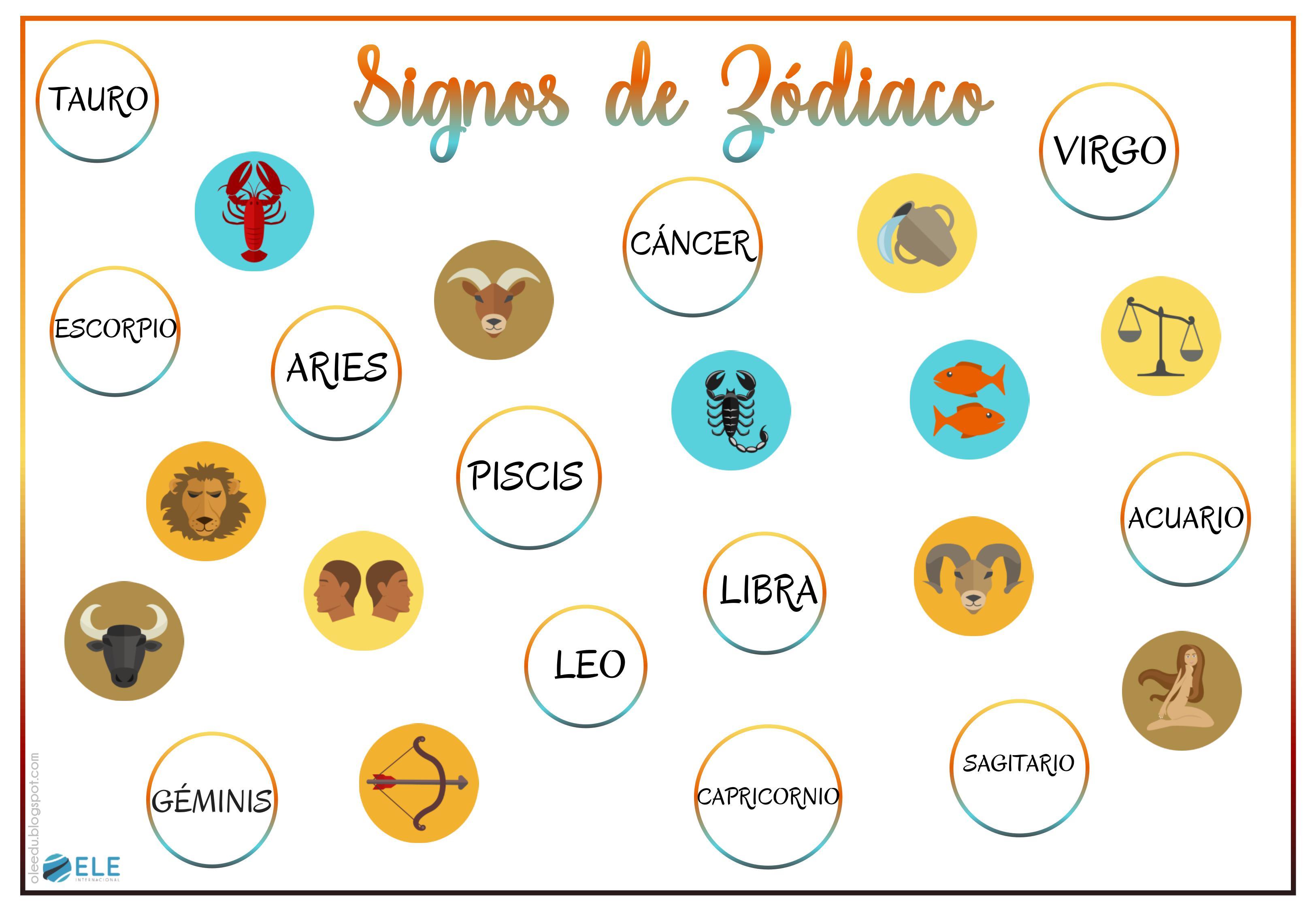 Actividad para practicar con los signos del zodiaco en clase de ELE. #spanishteacher #activity