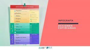 Infografía sobre acciones cotidianas para dar clases de español