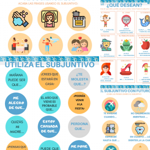 Actividades para trabajar el subjuntivo. Gramática en clase de español. Actividades para clase de ELE. #profedeELE #Spanishteacher #teachmoreSpanish
