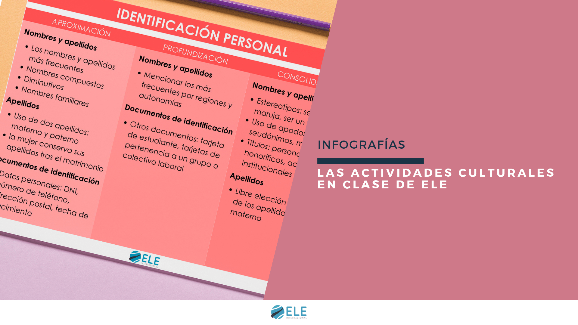 Ideas para trabajar actividades culturales en clase de ELE. #spanishlesson #profedeele #clasedeespañol