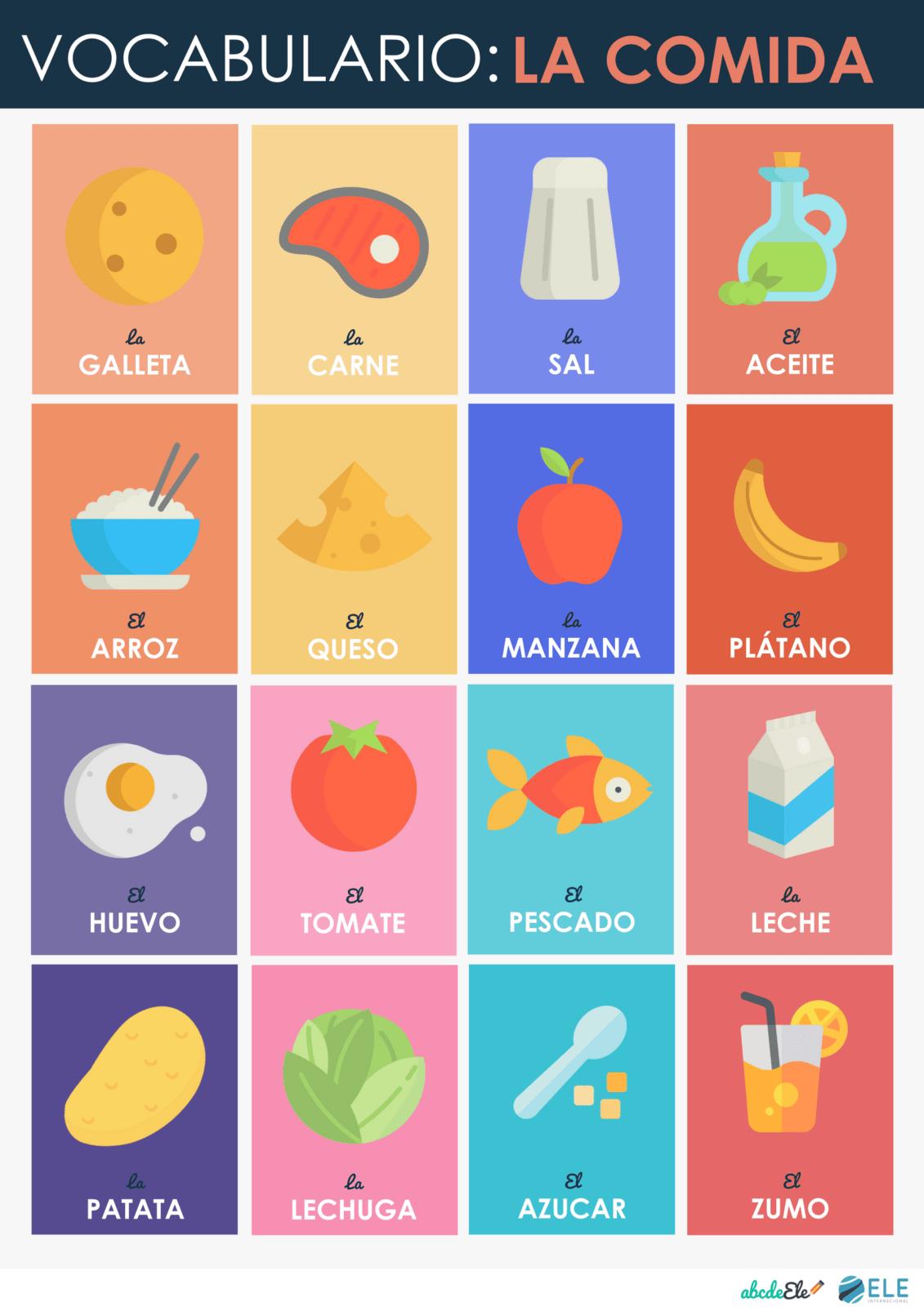 Flashcards: la comida [MATERIAL COMPLETO]