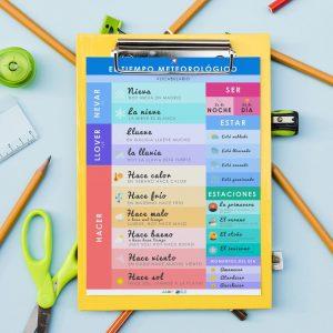 Infografía sobre el tiempo meteorológico. Ficha para practicar vocabulario, verbos y gramática con la temática del tiempo. #spanishclass #vocabulary #infography