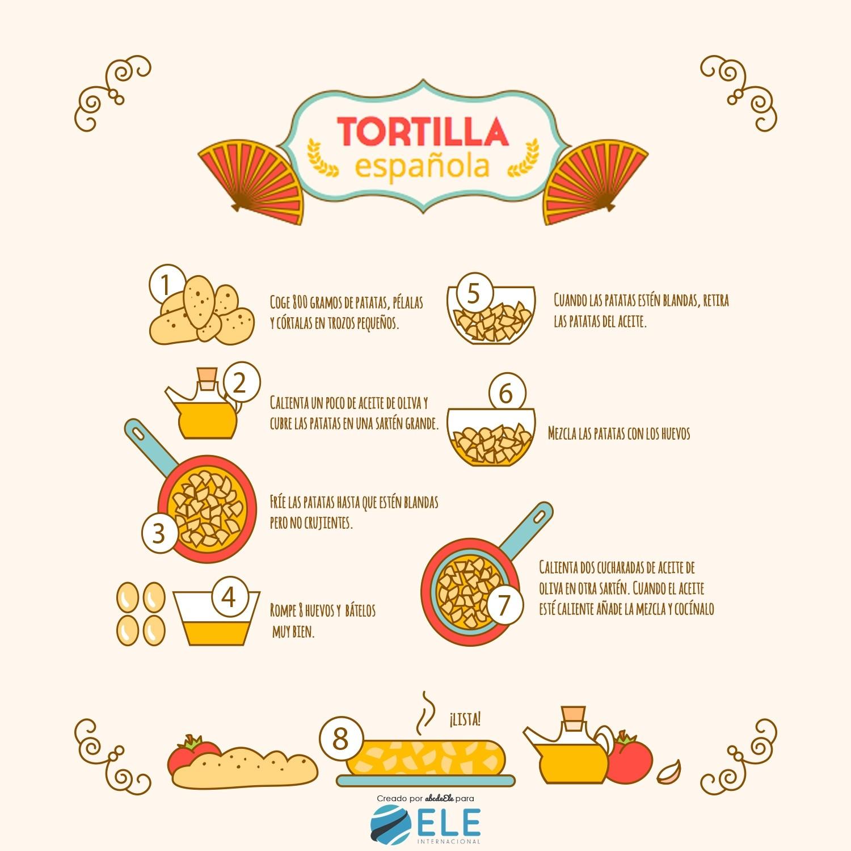 Practica el imperativo y los alimentos: Cómo hacer una tortilla española [MATERIAL COMPLETO]
